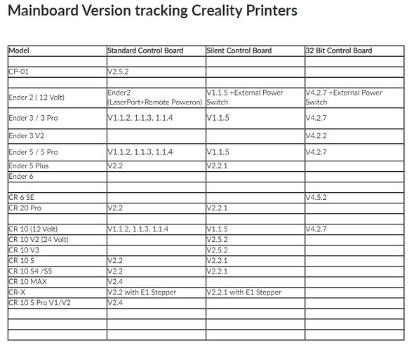 creality version tracking